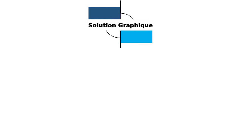Solution Graphique- machines d'imprimerie